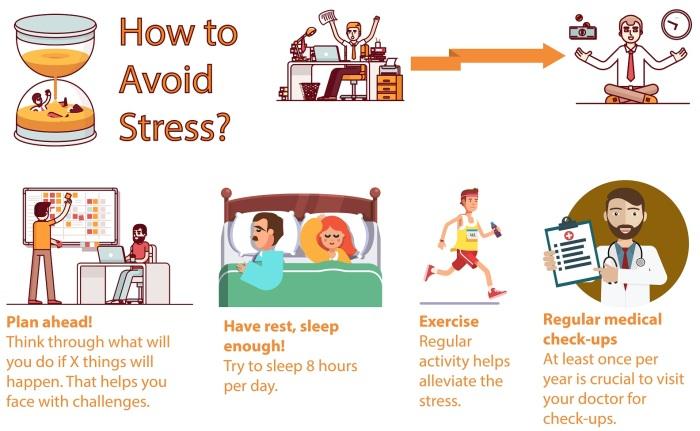 Stressz_infografika_ENG