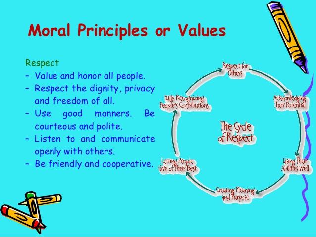 Moral 6