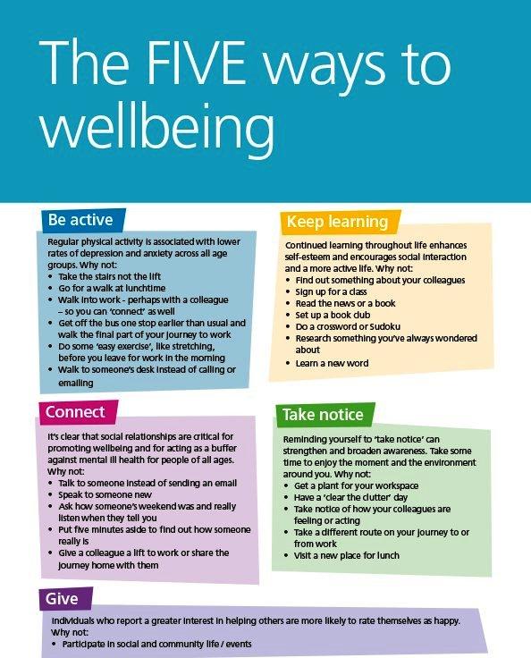 Wellness 4a