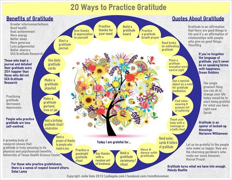 Gratitude 11