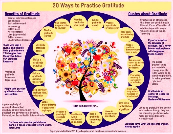 Gratitude 3a