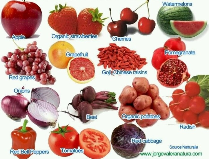 Red Fruits 1 (2)