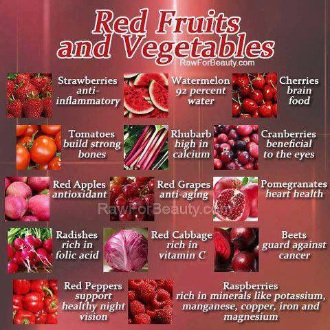 Red Fruits 3