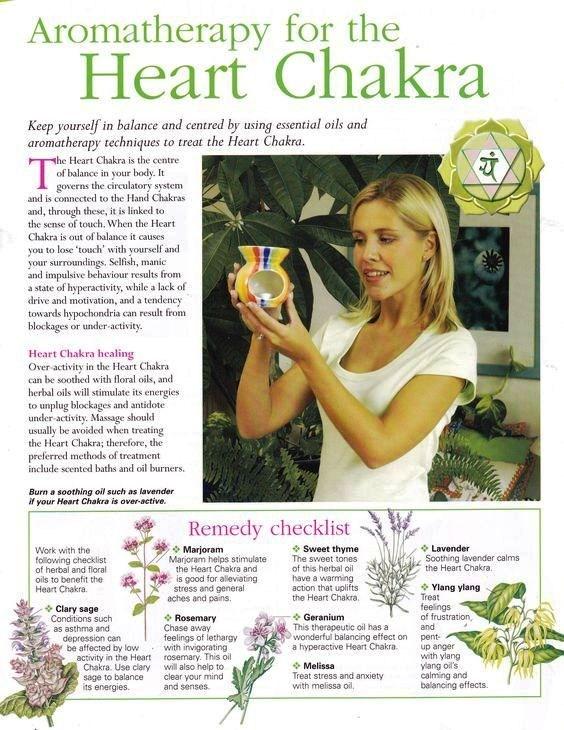 heart-chakra-7a-e1575637005148.jpg
