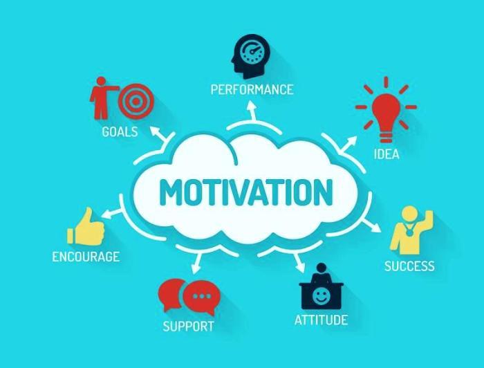 Motivation 1a