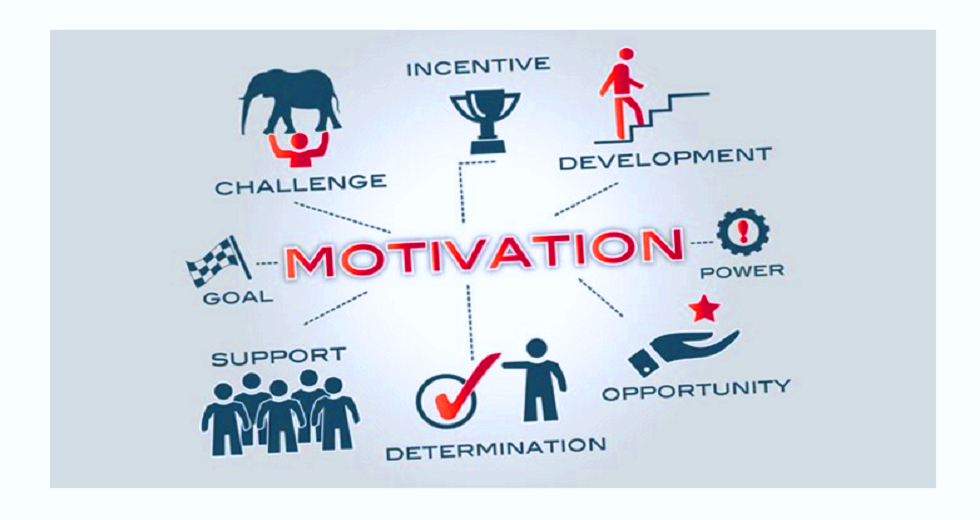 Motivation 8a