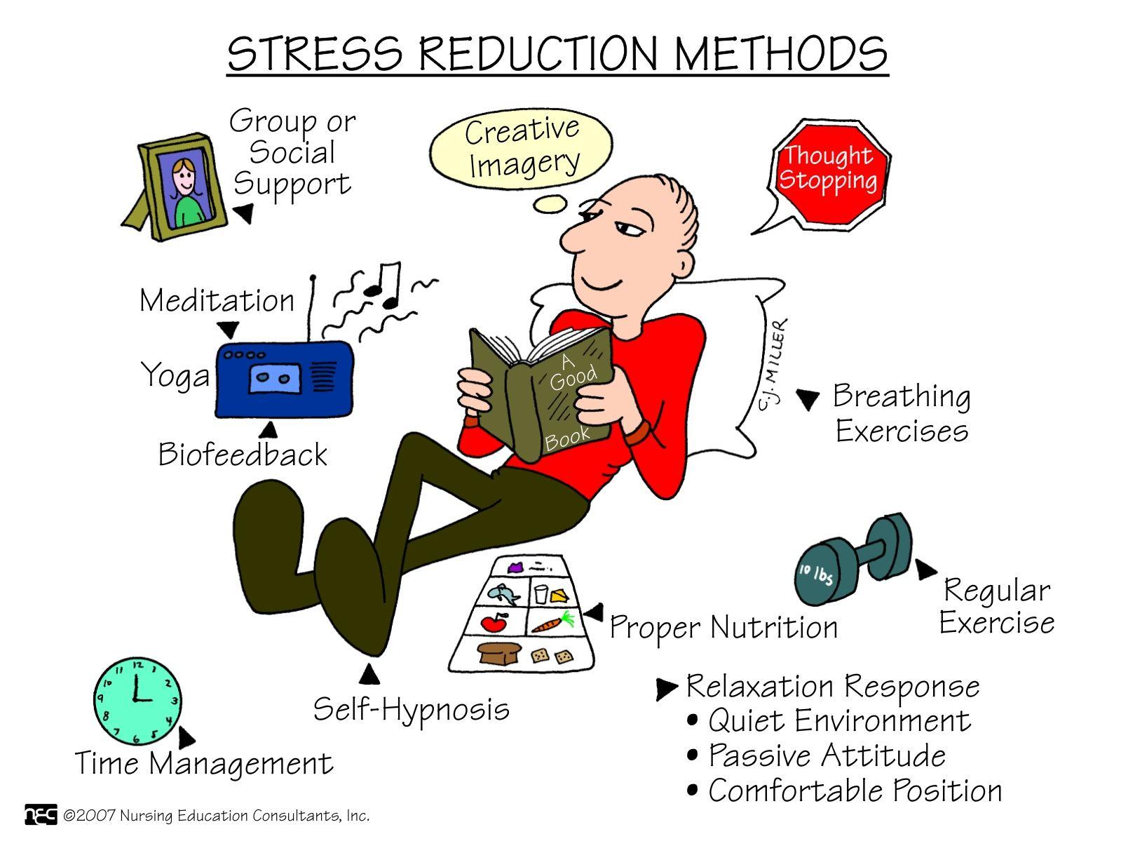 Stress 5a