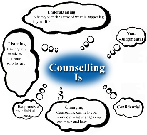 Counselling 1a