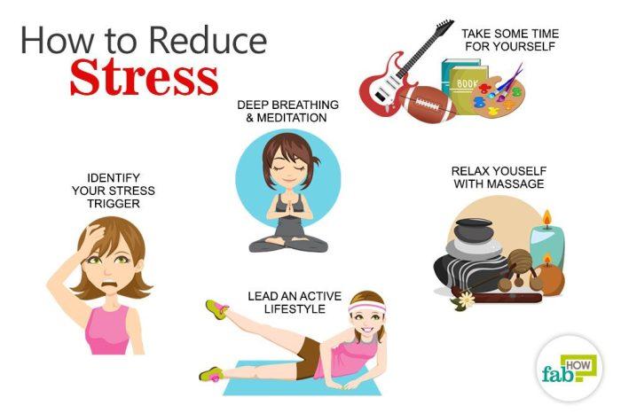 Stress 3