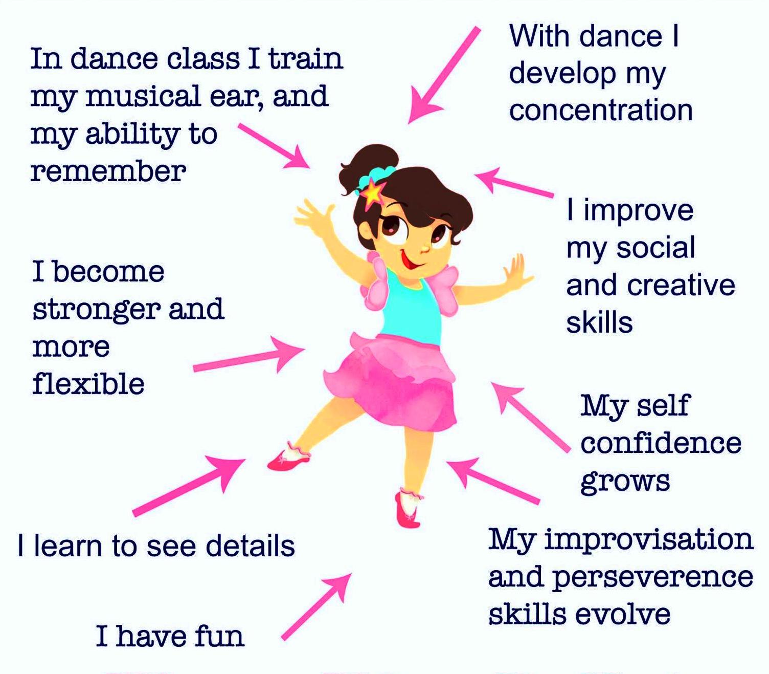 Dance 5a