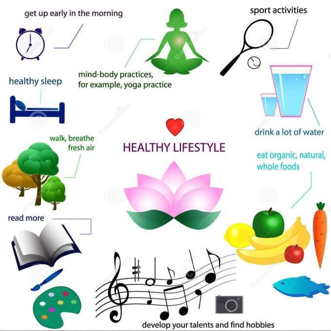 Healthy 1