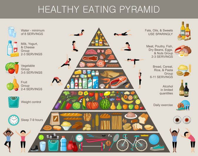 44912875 - food pyramid healthy eating infographic.